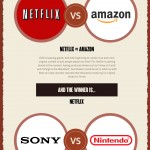 Biggest Business Rivalries of All Time