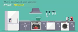 Broken Appliance: Repair or replace