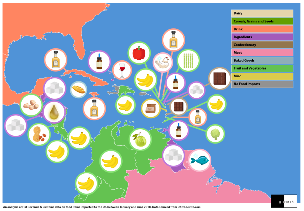 The UK's Top Food and Drink Imports & Where They're From